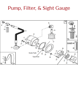 Hydraulic Pump, Filter, & Sight Gauge Assembly