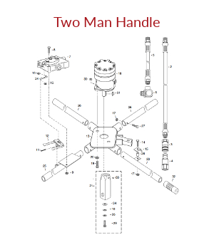 Hydraulic Two Man Handle Assembly