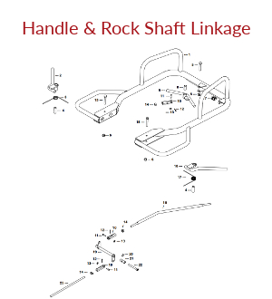 Towable Hydraulic Rock Shaft Linkage