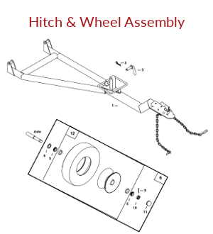 Towable Hydraulic Hitch & Wheel Assembly