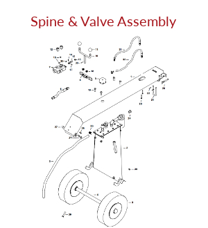 Towable Hydraulic Spine & Valve Assembly